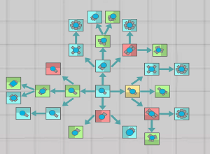 Photo of Diep.io Upgrade Path