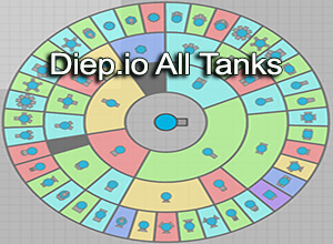 Photo of Popular Tanks Of Diep.io All Tanks